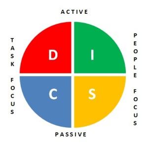 Disc Profile 2